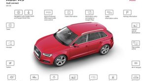 Audi_Connect_eSIM-700x495