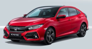 honda-civic-2017-europa-1