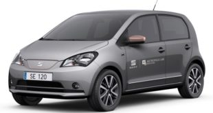 Seat-e-Mii-Car-Sharing-830x460
