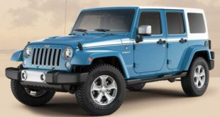 Jeep-Wrangler-Chief-830x460